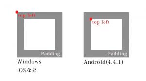 iOSとAndroidのPadding解釈違い